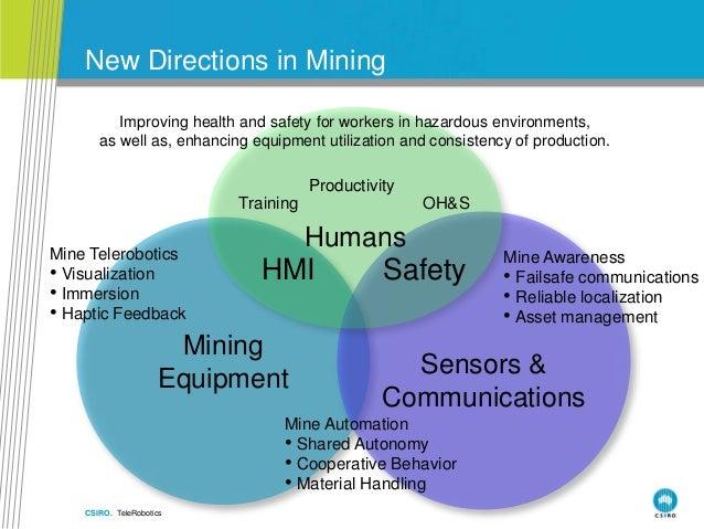 CSIRO. TeleRobotics Mining Equipment Sensors & Communications Humans SafetyHMI Mine Awareness • Failsafe communications • ...