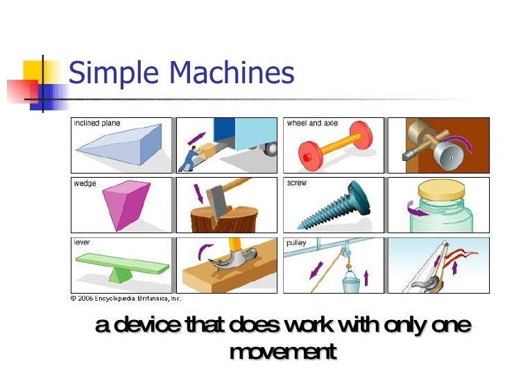 2008 Simple Machines One Direction Names In Words