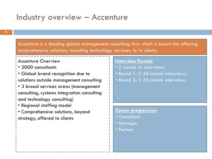 Accenture case study interview