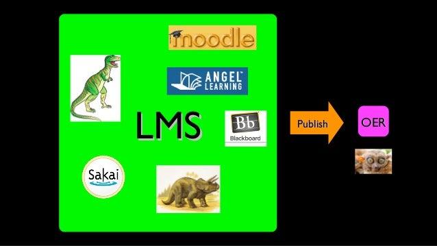 LMSLMS PublishPublish PublishOEROER Share LMSLMSImportImport Publish OEROER LMSLMSImportImport ImportImport LMSLMS Publish...