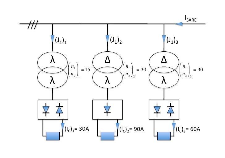 ISARE                              (J1)2                 (J1)3      (J1)1      λ                     Δ              ...