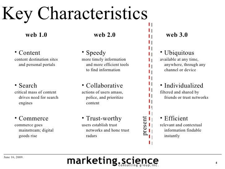 What Is Web 3 0 Characteristics Of Web 3 0
