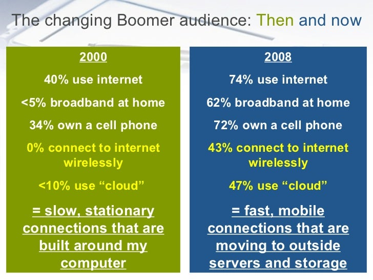 Baby Boomers in the digital age Slide 2