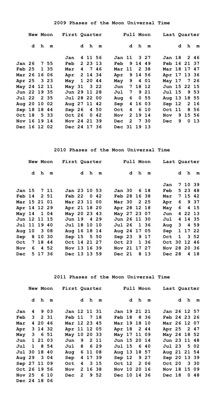 2009 Phases of the Moon Universal Time        New Moon         First Quarter            Full Moon         Last Quarter    ...