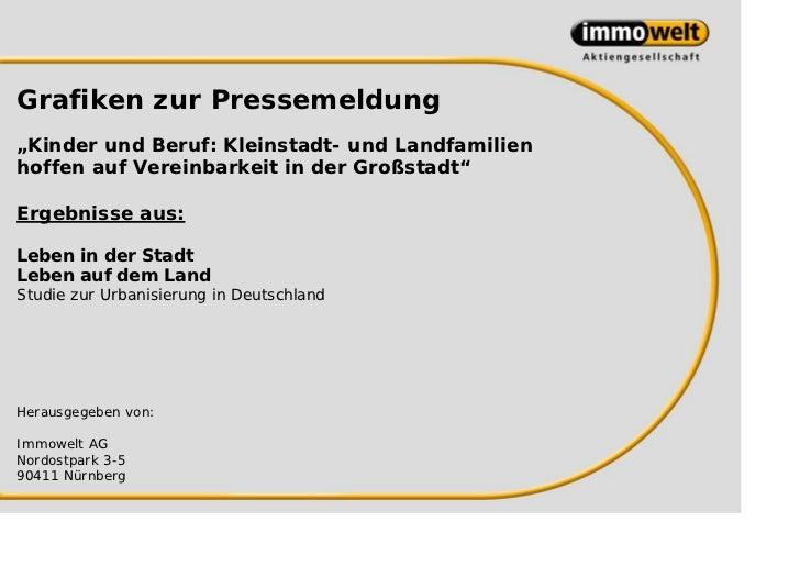 """Grafiken zur Pressemeldung""""Kinder und Beruf: Kleinstadt- und Landfamilienhoffen auf Vereinbarkeit in der Großstadt""""Ergebni..."""
