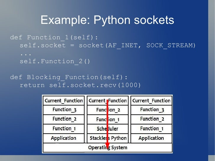 Stackless Python 101