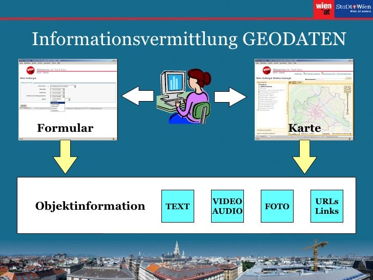Informationsvermittlung GEODATEN FOTO TEXT VIDEO AUDIO URLs Links Karte Formular Objektinformation