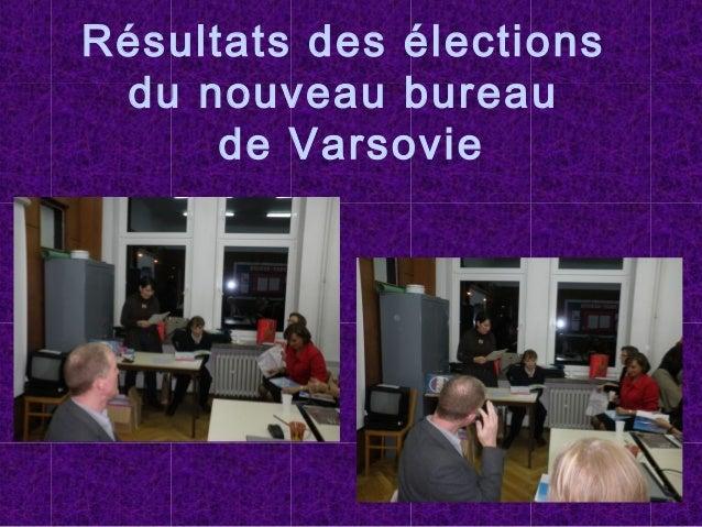 Résultats des élections du nouveau bureau de Varsovie