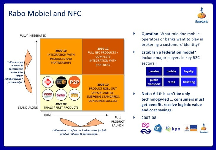Rabo Mobiel and NFC <ul><li>Question:  What role doe mobile operators or banks want to play in brokering a customers' iden...