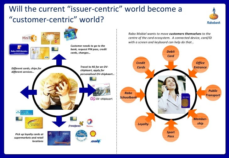 """Will the current """"issuer-centric"""" world become a """"customer-centric"""" world? Customer needs to go to the bank, request PIN p..."""