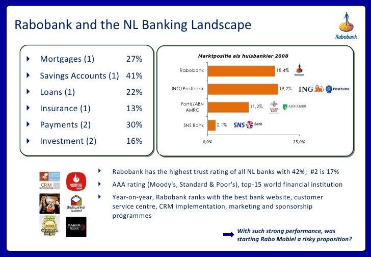 Rabobank and the NL Banking Landscape <ul><li>Mortgages (1) 27% </li></ul><ul><li>Savings Accounts (1) 41% </li></ul><ul><...