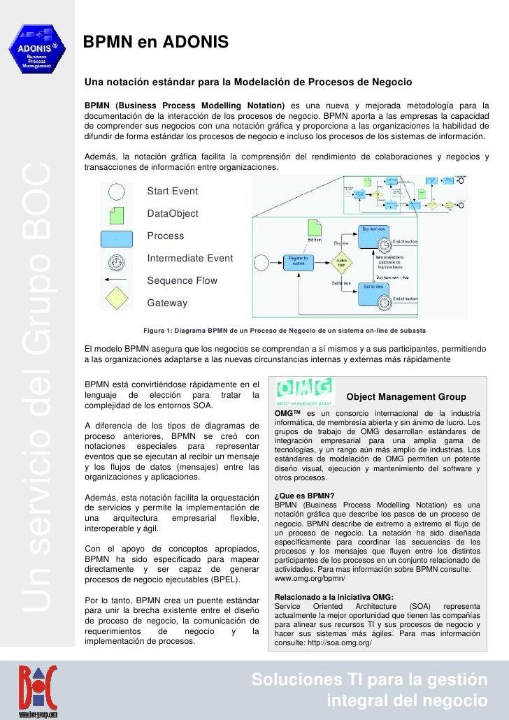 BPMN en ADONIS                              Una notación estándar para la Modelación de Procesos de Negocio               ...