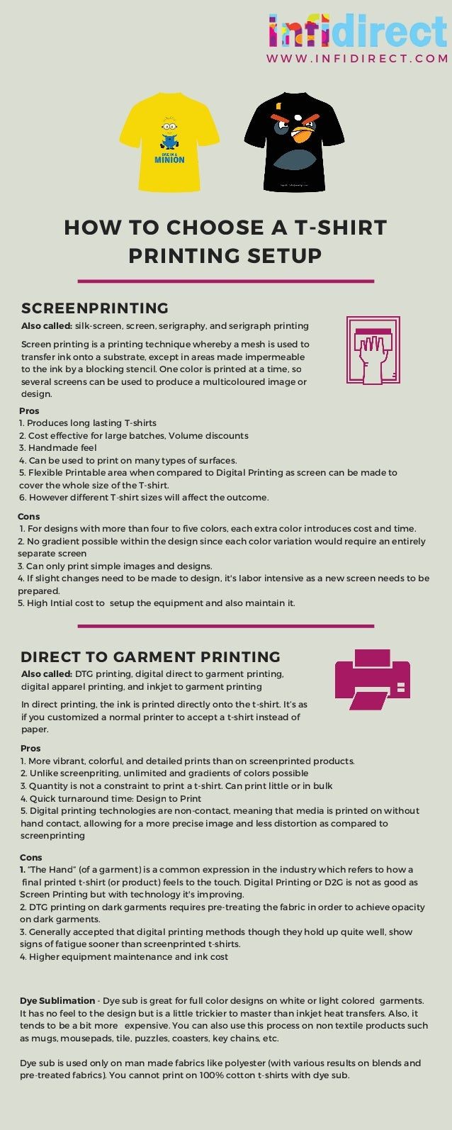 How To Identify The Right Printing Setup For Your T Shirt Business