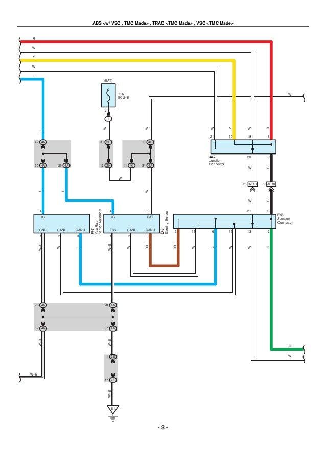Toyota Corolla Electrical Wiring Diagrams on Vsc Sensor Toyota Corolla