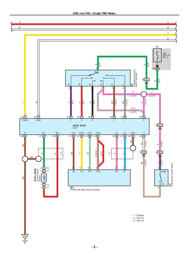 Electrical Wiring Diagram Toyota Innova