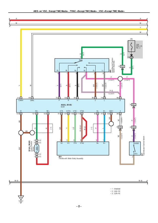 2009 2010 Toyota Corolla Electrical Wiring Diagrams Vvt Sensor Diagram: Toyota Camry Electrical Wiring Diagram Download At Mazhai.net
