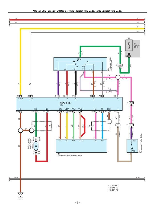 2007 Corolla Throttle Body Wiring Diagrams - DIY Enthusiasts Wiring ...