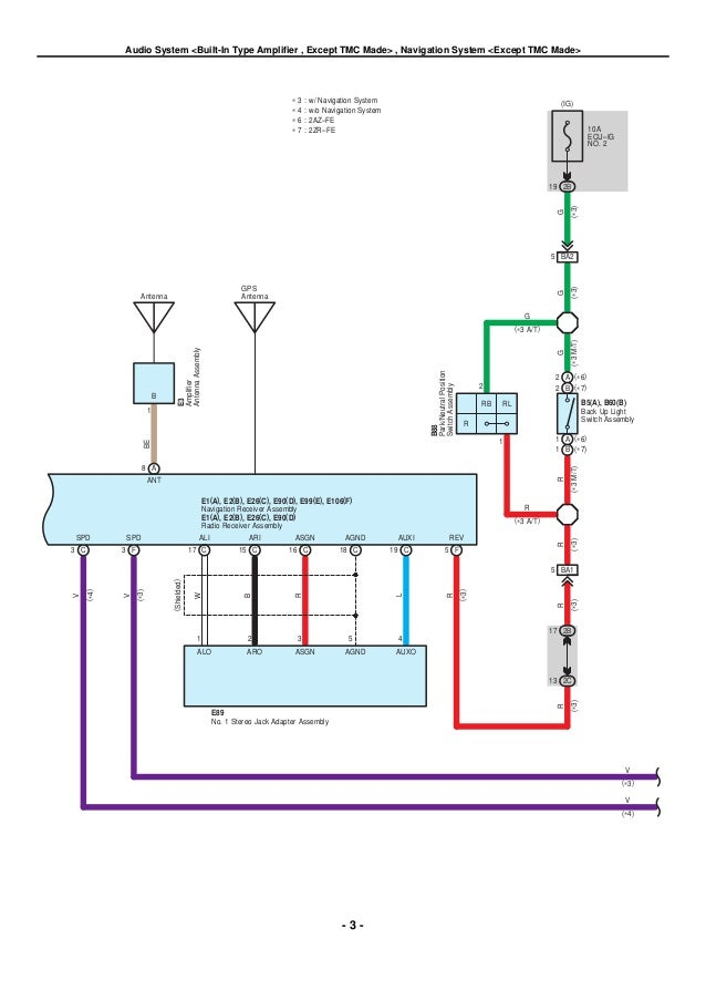 wiring diagram toyota harrier auto electrical wiring diagram u2022 rh 6weeks co uk  toyota harrier wiring diagram pdf