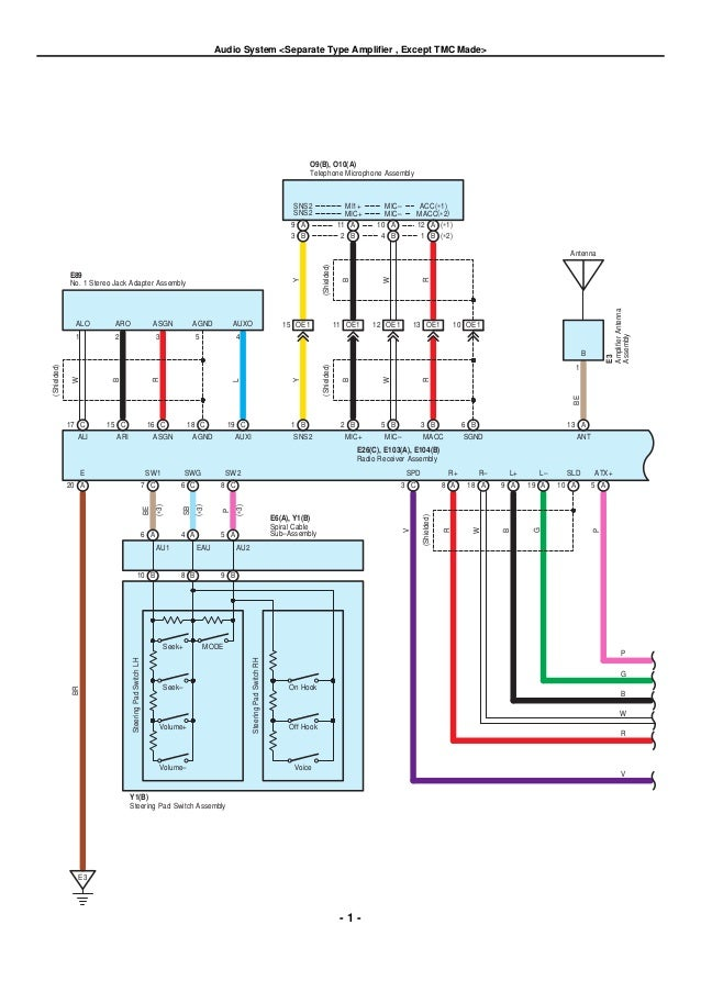 2001 toyota sienna radio wiring diagram: 1989 toyota camry stereo wiring  diagram - wiring diagramrh