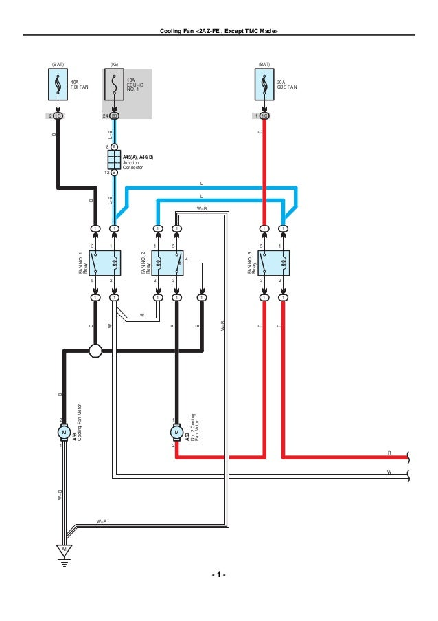 2009 2010 toyota corolla electrical wiring diagrams rh slideshare net toyota corolla wiring diagram 2009 toyota corolla wiring diagram 2004