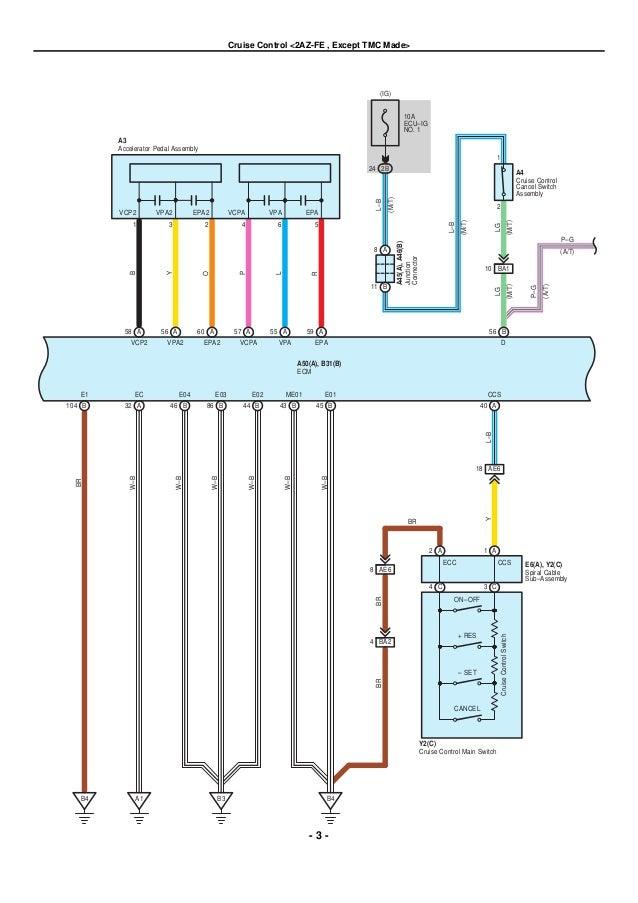 2009 toyota corolla s wiring diagram 1997 toyota corolla radio wiring diagram 2009 2010 toyota corolla electrical wiring diagrams
