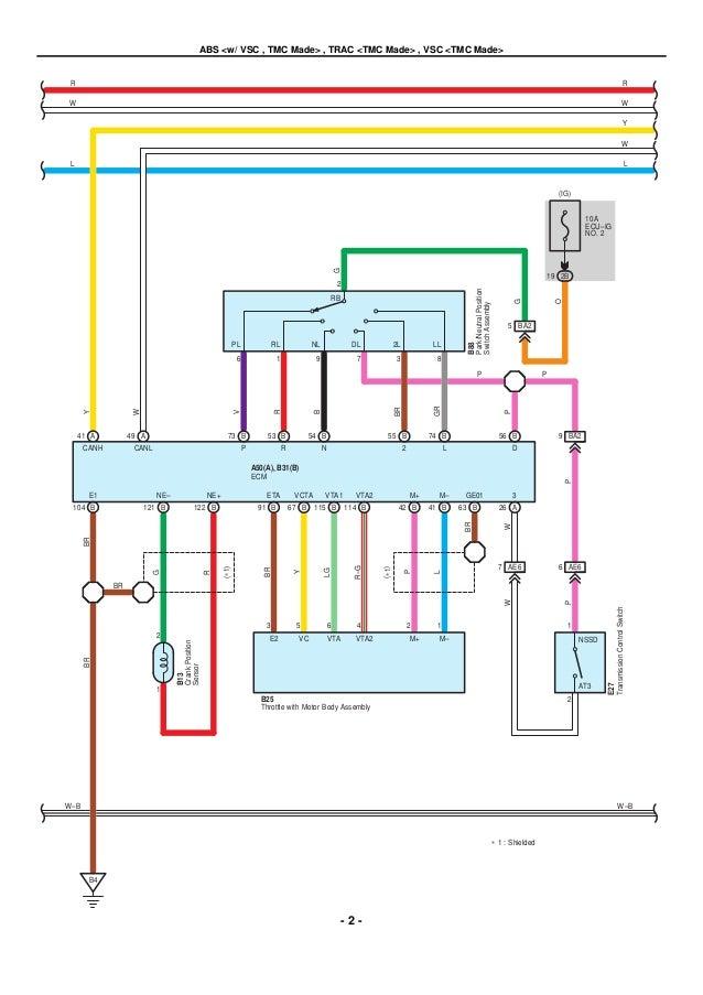 2009 2010 toyota corolla electrical wiring diagrams rh slideshare net AE86 Corolla KE70 Corolla
