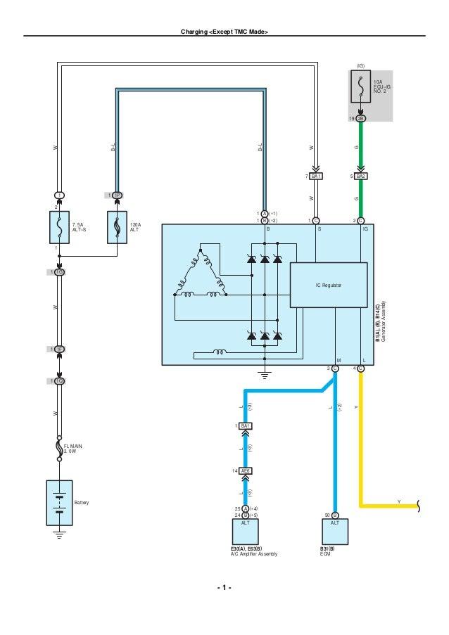 Appealing Toyota Prius Electrical Wiring Diagram Pdf Pictures Best - Toyota prius wiring diagram pdf