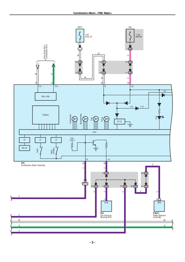 Toyota Tachometer Wiring Diagram - Block And Schematic Diagrams •