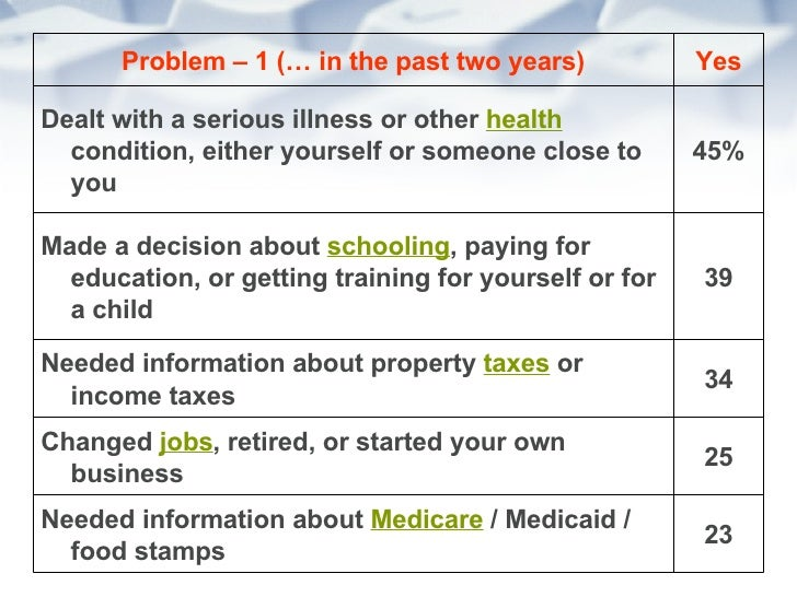 What Information Needed For Taxes Food Stamps