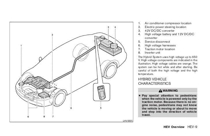 2009 Altima Hybrid Owner S Manual