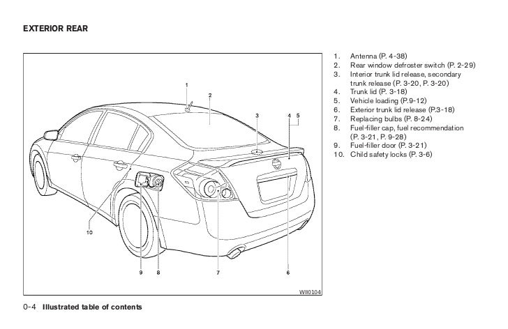 2009 ALTIMA-HYBRID OWNER'S MANUAL