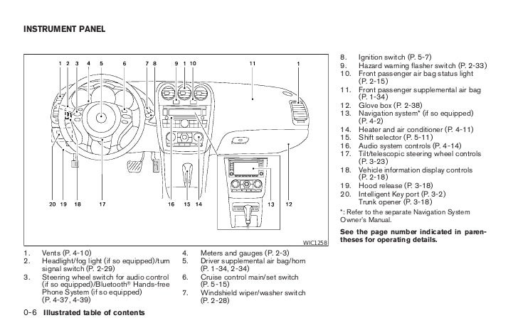 2009 Nissan Altima Fuse Diagram - Wiring Diagram Perfomance on