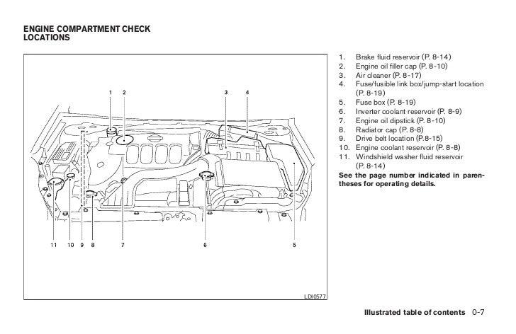 2009 altima hybrid owner s manual rh slideshare net