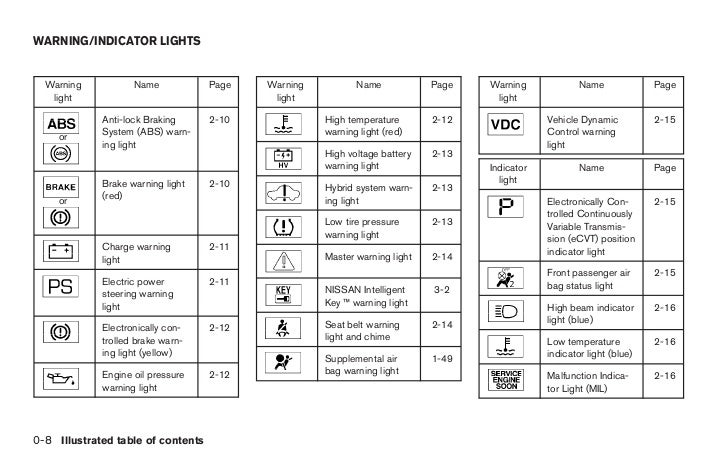 altima hybrid manual browse manual guides u2022 rh centroamericaexpo com