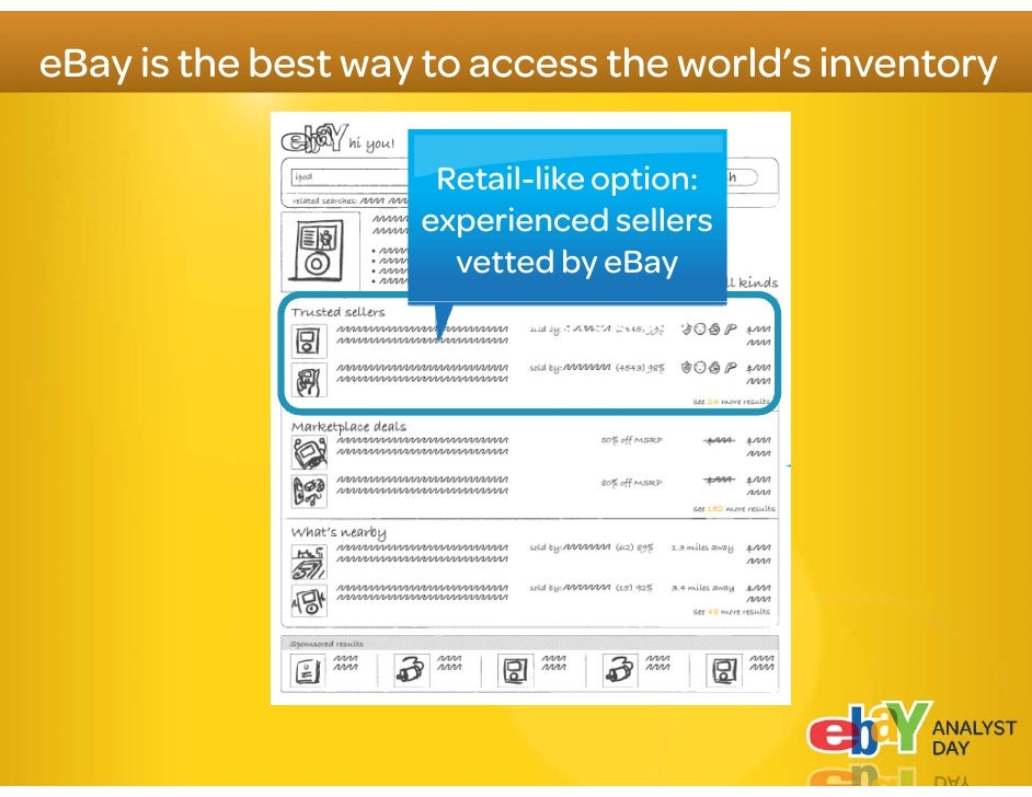 We will continue to transform our user experience  eBay will be:  • A trusted, easy-to-use and rewarding shopping   experi...