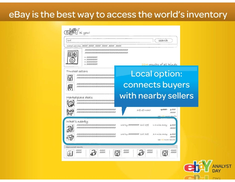 A new day for technology at eBay