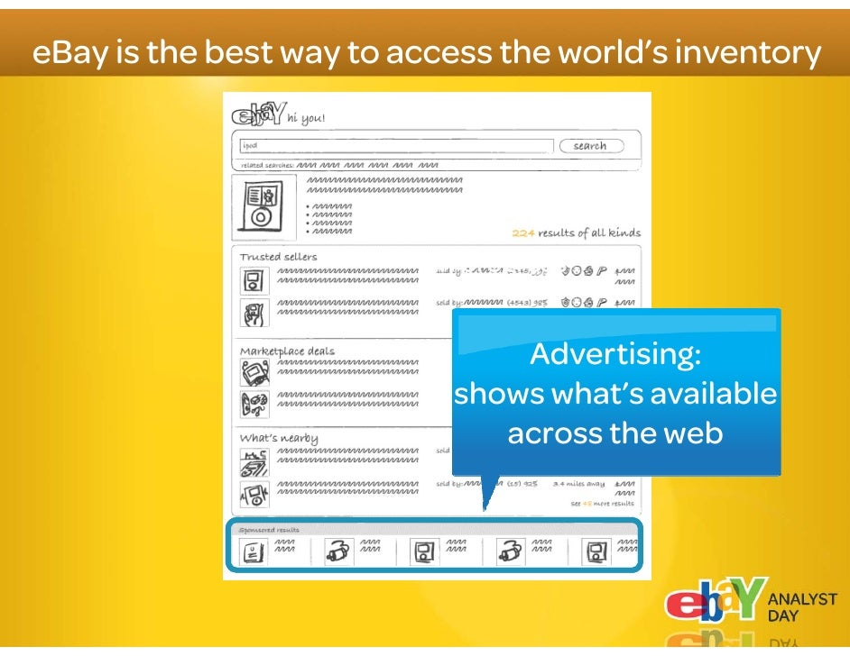 """Top eBay technology questions    """"I thought you were going  to fix search?         search?""""   """"What are you doing to      ..."""