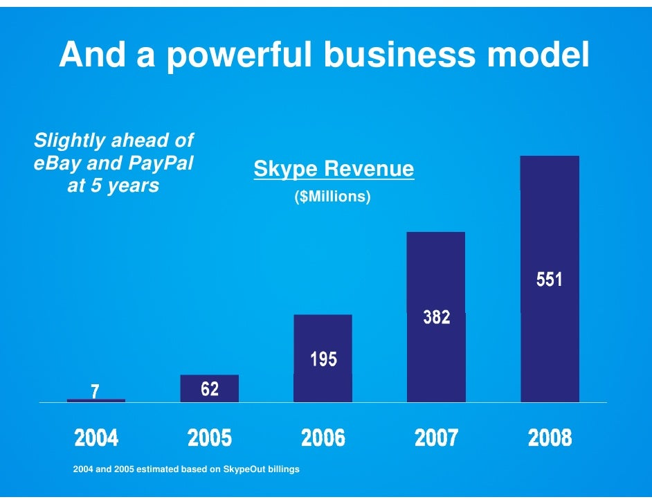 In 2008 we sharpened our focus on customers, with remarkable results     t        ith     k bl      lt                    ...