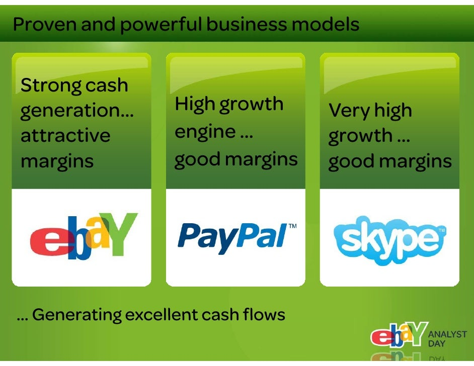 PayPal Merchant Services … ~$30B TPV   Merchant services revenue   Strong growth despite difficult     …will continue to g...