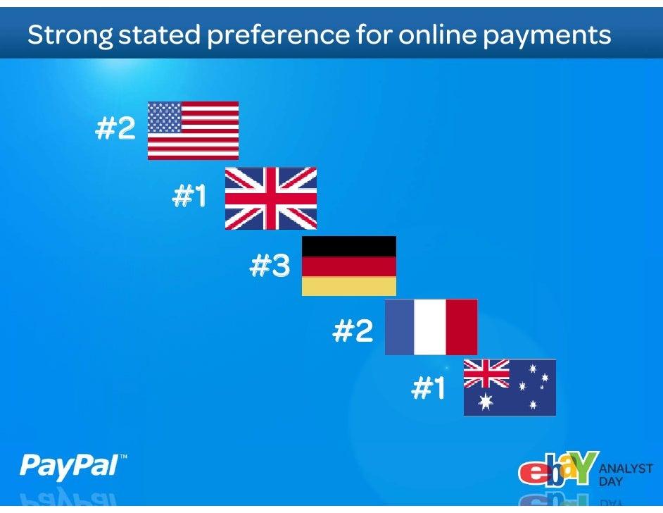 Global eBay                   42