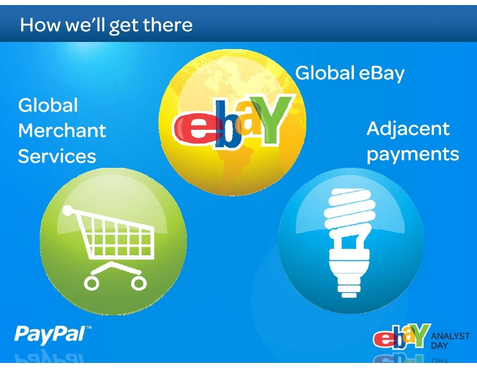 Significant opportunity in international markets   2008 eBay aGMV & PayPal penetration  ( c d g S pp g  (Including Shippin...