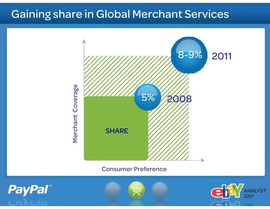 Share gain opportunity in North America…         North America                       $305-                    315         ...