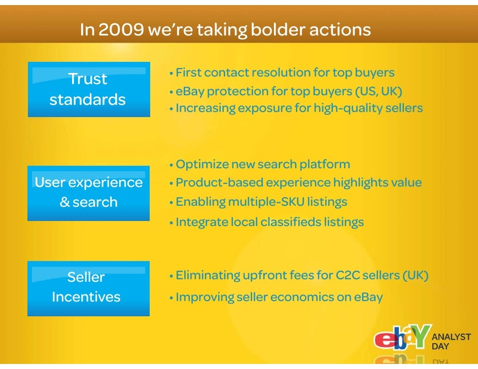 A Marketplace is ideal to win the secondary market                               Marketplace model    Secondary market    ...