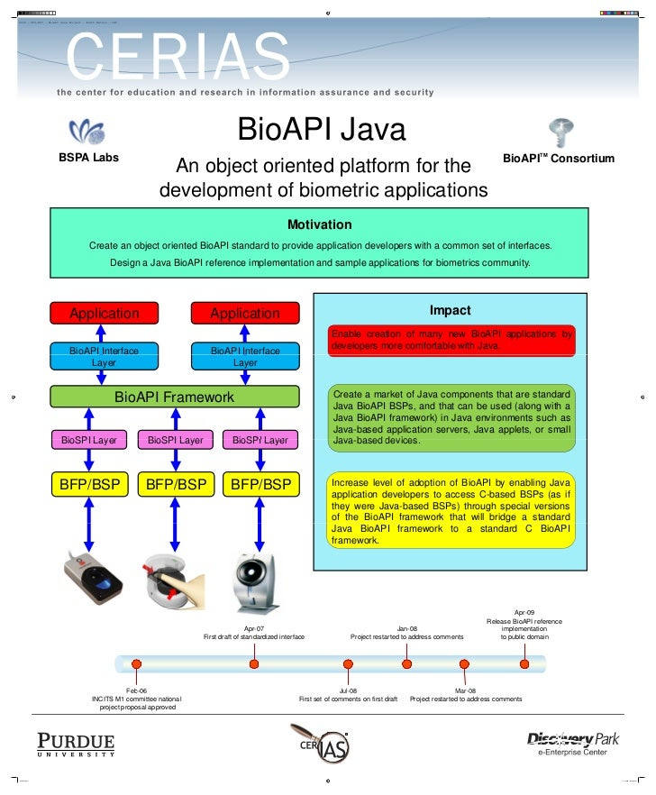 2009 - 8D8-B59 - BioAPI Java Project - Keith Watson - IAP                                                                 ...