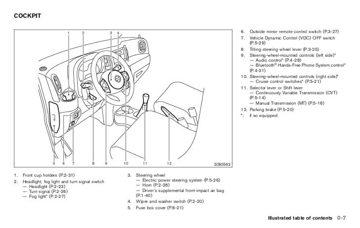 2010 nissan cube parts diagram wiring diagram 2010 Nissan Altima Engine Diagram