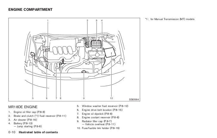 2009 cube owner\u0027s manual Nissan Gtr Engine Diagram