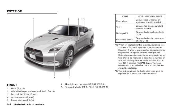 2009 gt r owner s manual rh slideshare net GTR Interior Manual 2009 gtr owners manual