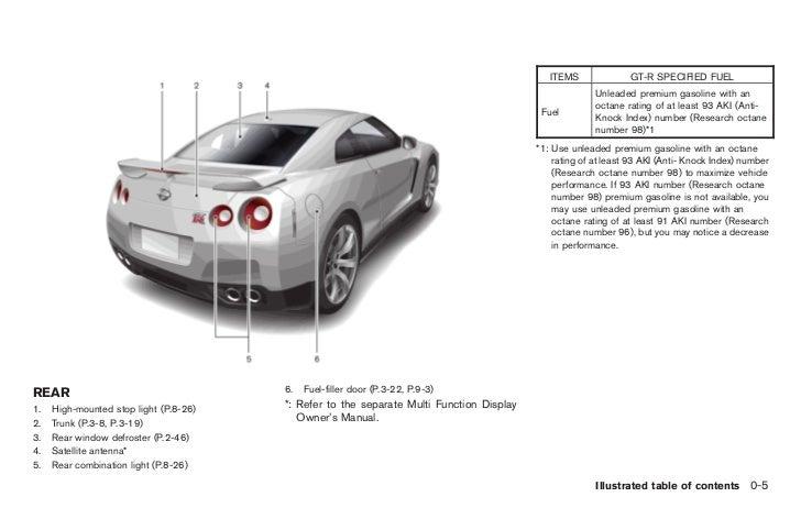 2009 gt r owner s manual rh slideshare net 2013 nissan gtr owners manual Nissan Skyline GTR R32