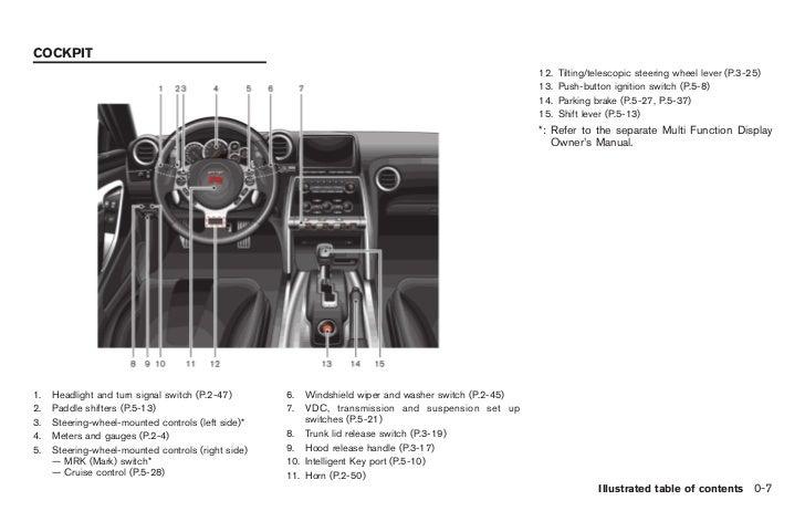 2009 gtr manual