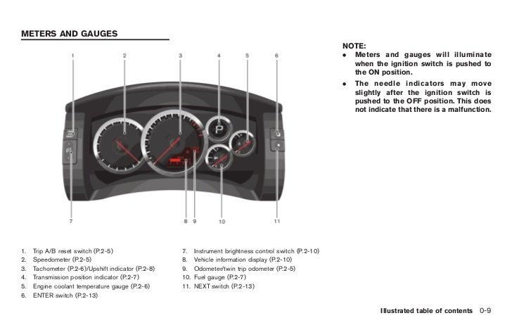 free wiring diagrams nissan gt r 92 nissan pathfinder wiring rh banyan palace com